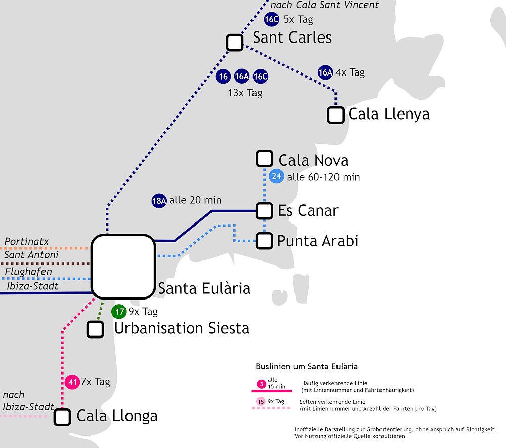 Busnetz St Eularia